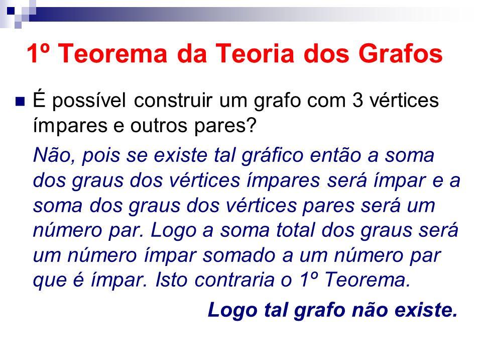 1º Teorema da Teoria dos Grafos É possível construir um grafo com 3 vértices ímpares e outros pares? Não, pois se existe tal gráfico então a soma dos