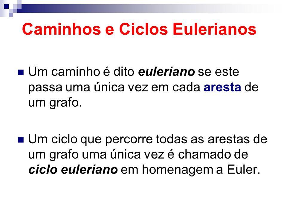Caminhos e Ciclos Eulerianos Um caminho é dito euleriano se este passa uma única vez em cada aresta de um grafo. Um ciclo que percorre todas as aresta