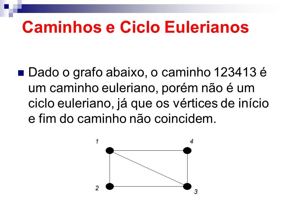 Caminhos e Ciclo Eulerianos Dado o grafo abaixo, o caminho 123413 é um caminho euleriano, porém não é um ciclo euleriano, já que os vértices de início