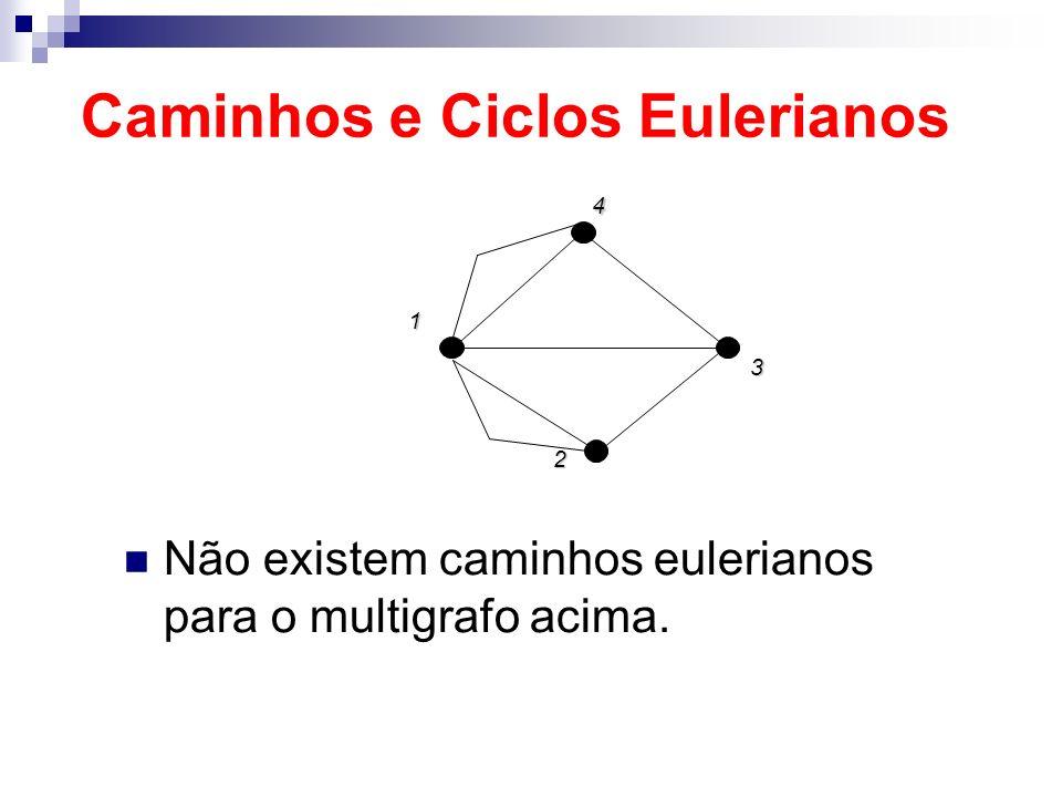 Caminhos e Ciclos Eulerianos Não existem caminhos eulerianos para o multigrafo acima. 1 2 34