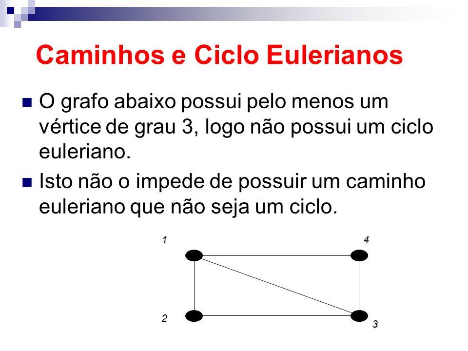 Caminhos e Ciclo Eulerianos O grafo abaixo possui pelo menos um vértice de grau 3, logo não possui um ciclo euleriano. Isto não o impede de possuir um