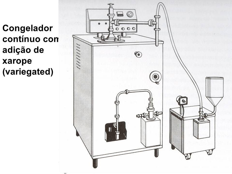 Congelador contínuo com adição de xarope (variegated)