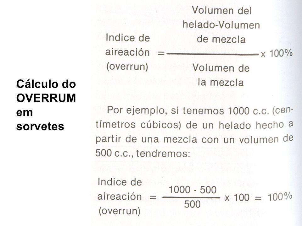 Cálculo do OVERRUM em sorvetes