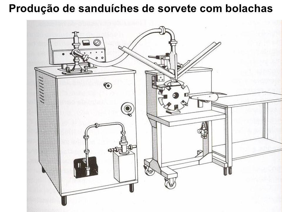 Produção de sanduíches de sorvete com bolachas