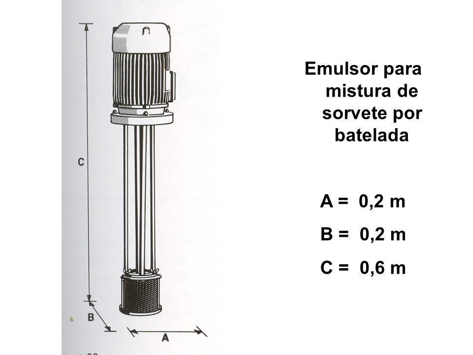 Emulsor para mistura de sorvete por batelada A = 0,2 m B = 0,2 m C = 0,6 m