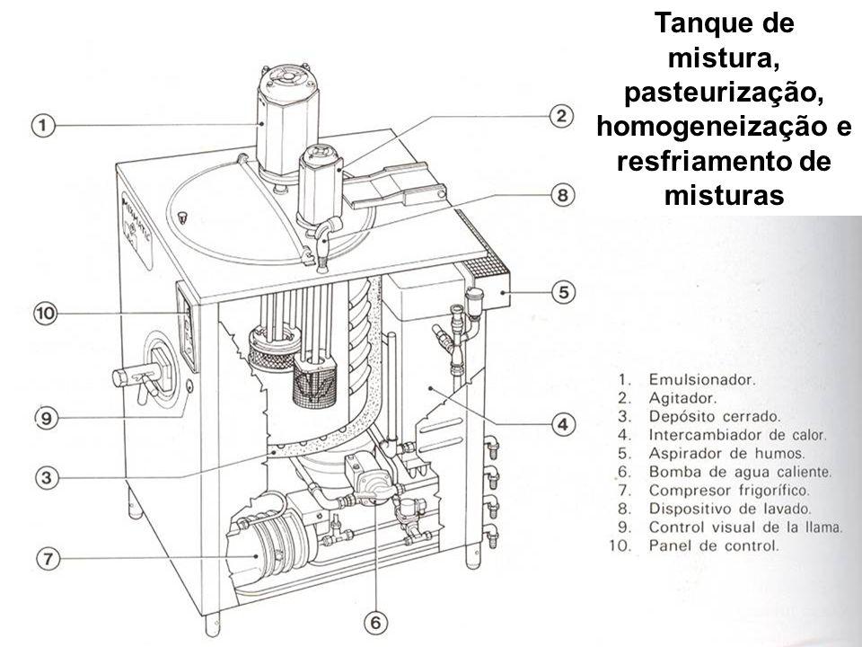 Tanque de mistura, pasteurização, homogeneização e resfriamento de misturas