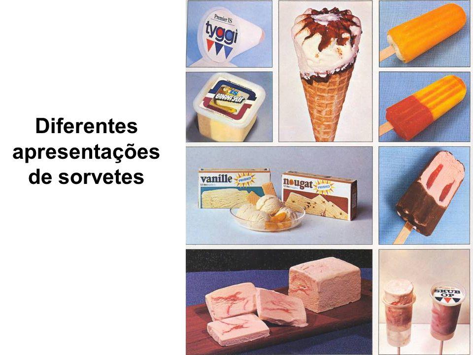 Diferentes apresentações de sorvetes