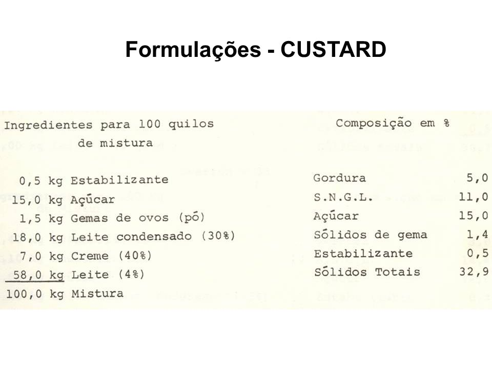 Formulações - CUSTARD
