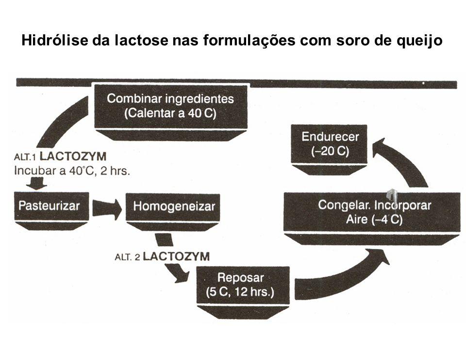 Hidrólise da lactose nas formulações com soro de queijo