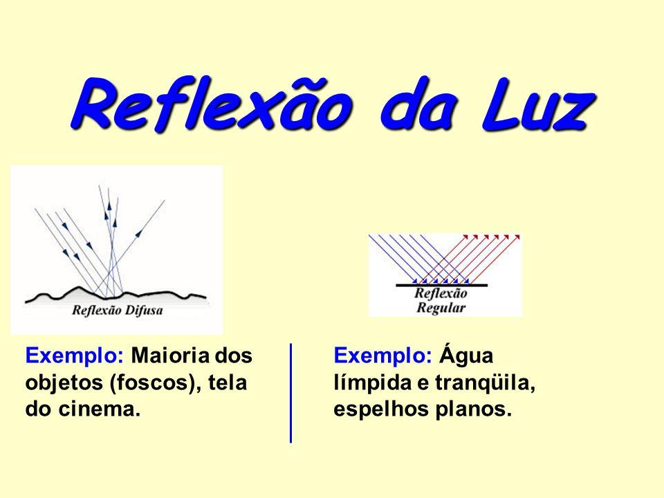 Reflexão da Luz Exemplo: Maioria dos objetos (foscos), tela do cinema. Exemplo: Água límpida e tranqüila, espelhos planos.