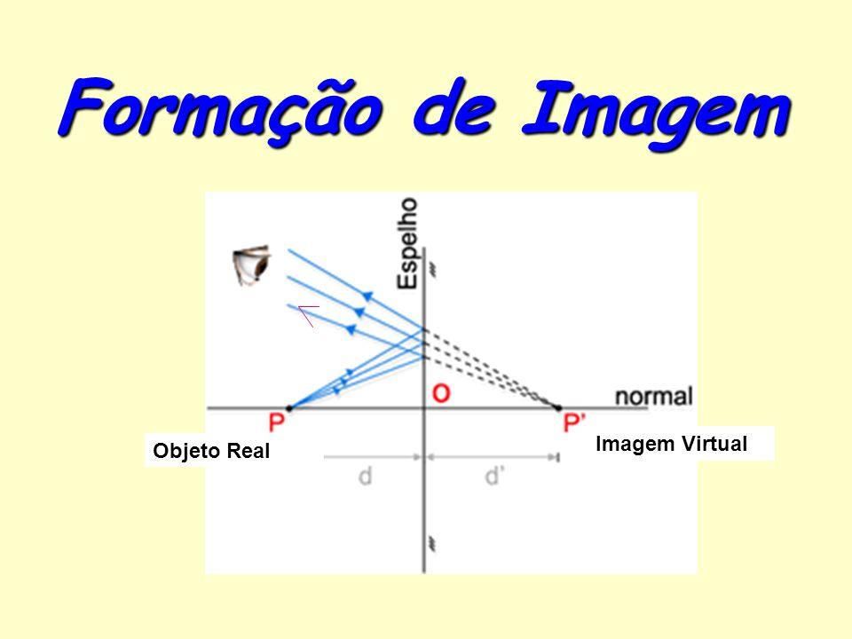 Formação de Imagem Objeto Real Imagem Virtual