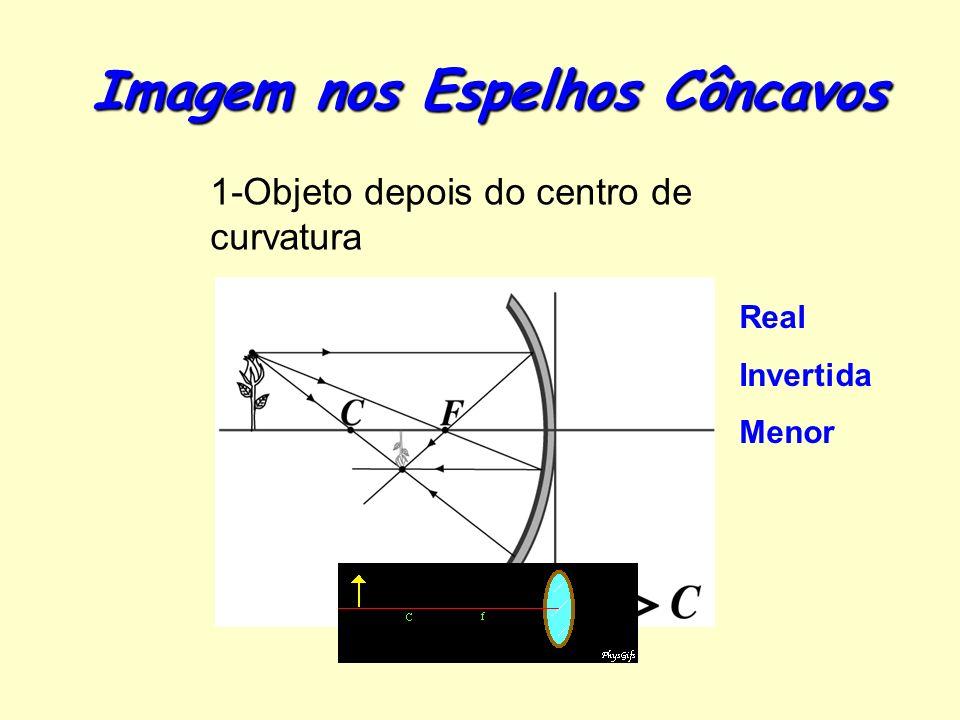 Imagem nos Espelhos Côncavos 1-Objeto depois do centro de curvatura Real Invertida Menor