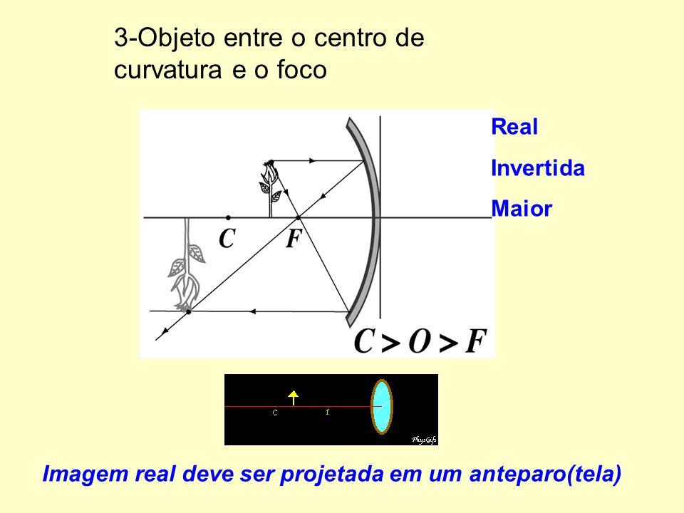 3-Objeto entre o centro de curvatura e o foco Real Invertida Maior Imagem real deve ser projetada em um anteparo(tela)