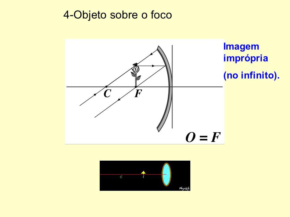 4-Objeto sobre o foco Imagem imprópria (no infinito).