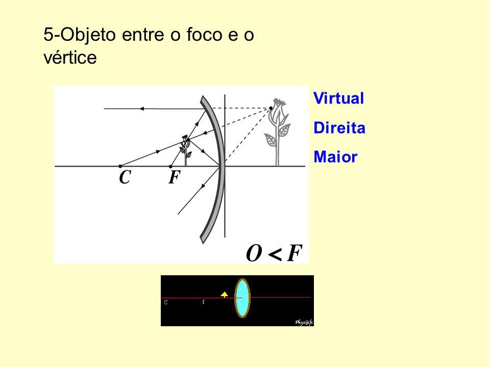 5-Objeto entre o foco e o vértice Virtual Direita Maior