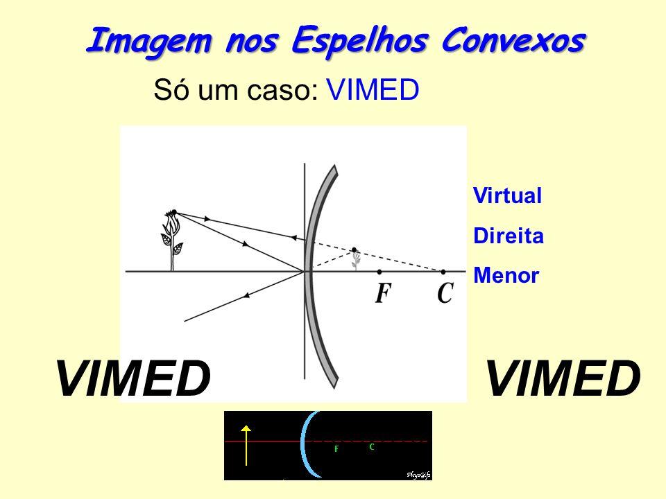 Virtual Direita Menor Imagem nos Espelhos Convexos Só um caso: VIMED VIMED