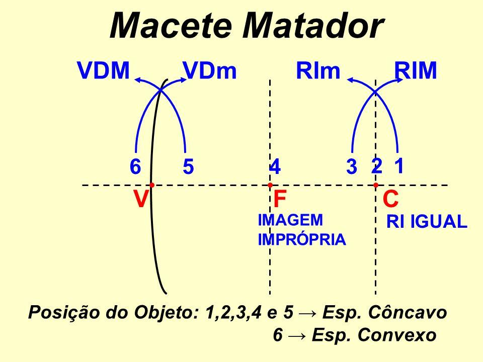VFC 1 VDMVDmRImRIM 3 2 RI IGUAL 4 IMAGEM IMPRÓPRIA 56 Macete Matador Posição do Objeto: 1,2,3,4 e 5 Esp. Côncavo 6 Esp. Convexo