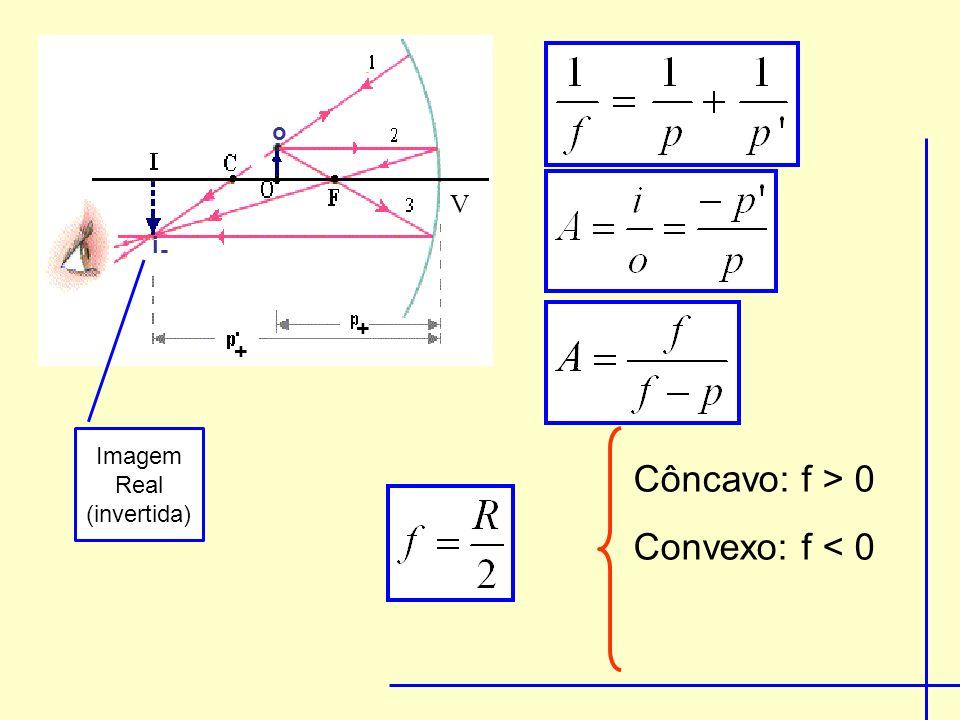 o i V - + + Côncavo: f > 0 Convexo: f < 0 Imagem Real (invertida)