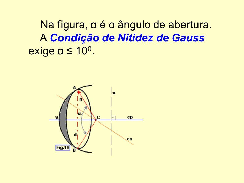 Na figura, α é o ângulo de abertura. A Condição de Nitidez de Gauss exige α 10 0.