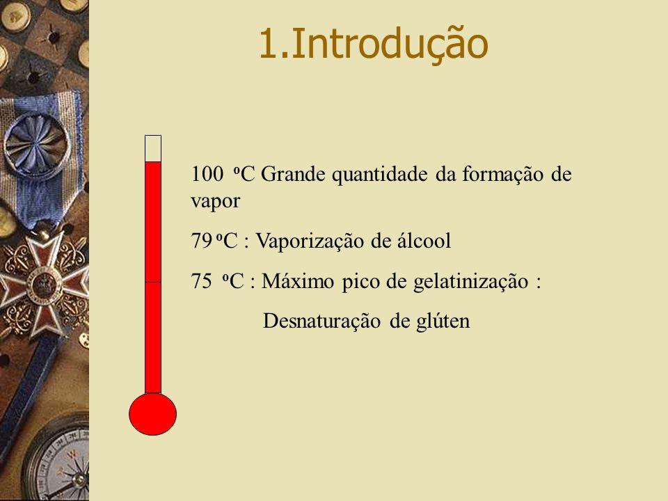 1.Introdução 100 o C Grande quantidade da formação de vapor 79 o C : Vaporização de álcool 75 o C : Máximo pico de gelatinização : Desnaturação de glúten