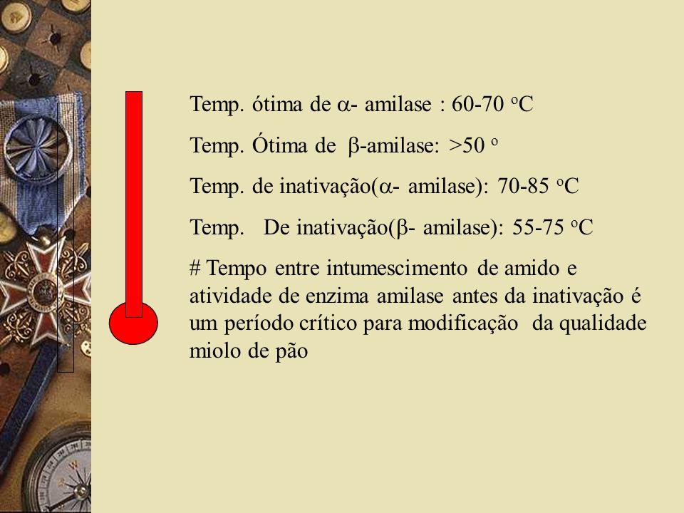 Temp. ótima de - amilase : 60-70 o C Temp. Ótima de -amilase: >50 o Temp. de inativação( - amilase): 70-85 o C Temp. De inativação( - amilase): 55-75