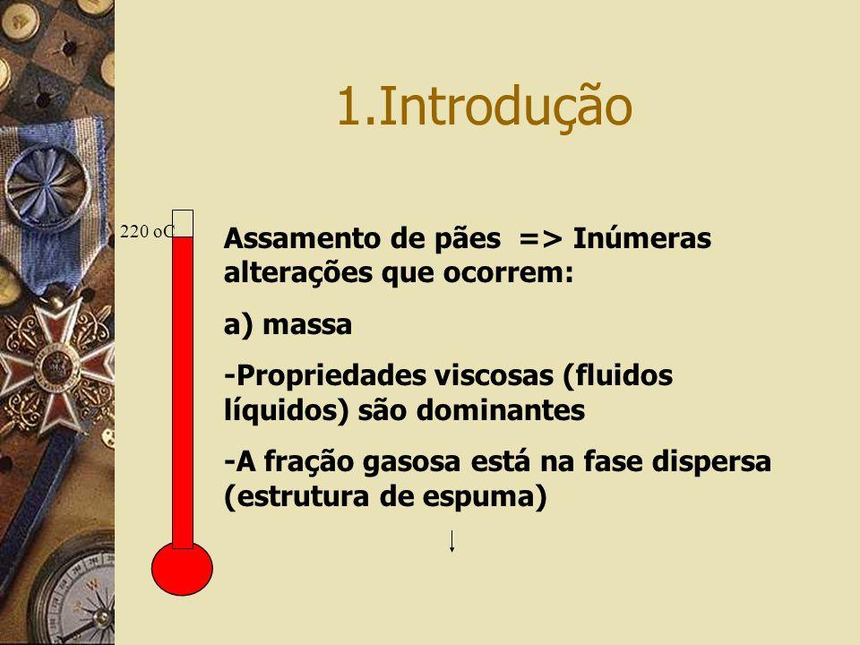 220 oC Assamento de pães => Inúmeras alterações que ocorrem: a) massa -Propriedades viscosas (fluidos líquidos) são dominantes -A fração gasosa está n