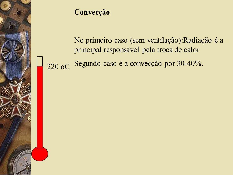 220 oC Convecção No primeiro caso (sem ventilação):Radiação é a principal responsável pela troca de calor Segundo caso é a convecção por 30-40%.