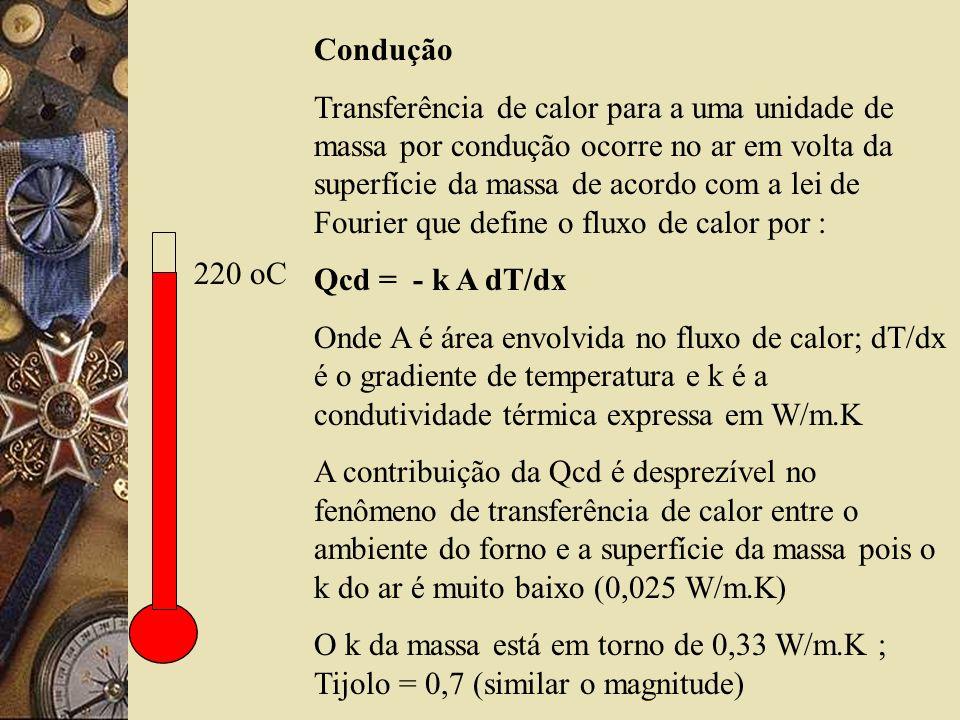 220 oC Condução Transferência de calor para a uma unidade de massa por condução ocorre no ar em volta da superfície da massa de acordo com a lei de Fourier que define o fluxo de calor por : Qcd = - k A dT/dx Onde A é área envolvida no fluxo de calor; dT/dx é o gradiente de temperatura e k é a condutividade térmica expressa em W/m.K A contribuição da Qcd é desprezível no fenômeno de transferência de calor entre o ambiente do forno e a superfície da massa pois o k do ar é muito baixo (0,025 W/m.K) O k da massa está em torno de 0,33 W/m.K ; Tijolo = 0,7 (similar o magnitude)