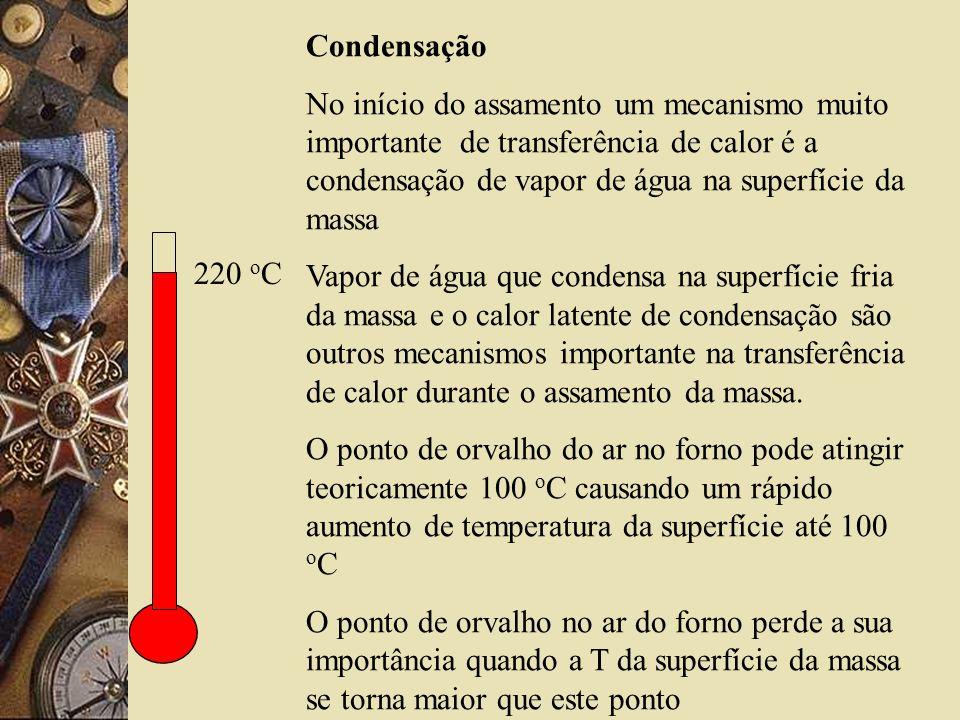 220 o C Condensação No início do assamento um mecanismo muito importante de transferência de calor é a condensação de vapor de água na superfície da m