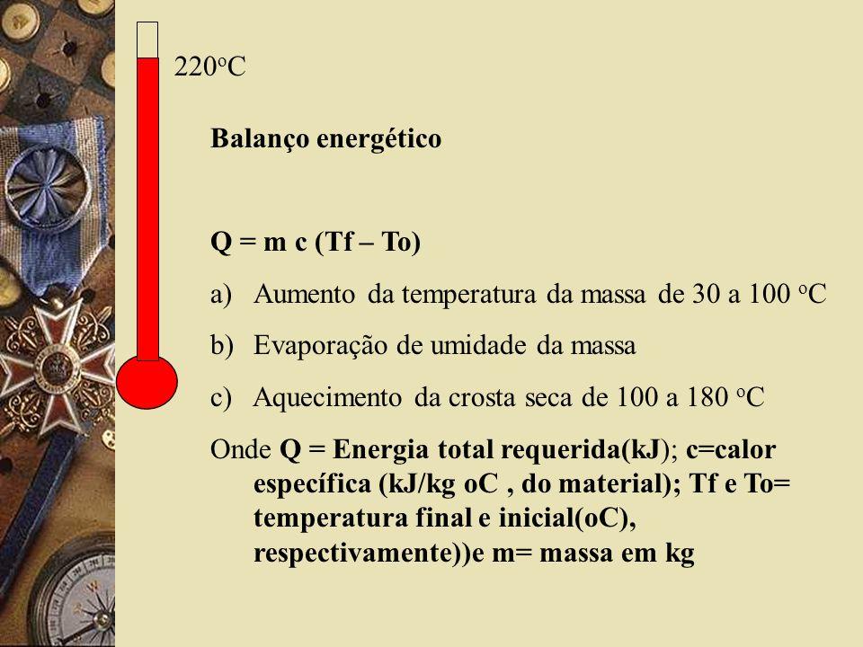 220 o C Balanço energético Q = m c (Tf – To) a)Aumento da temperatura da massa de 30 a 100 o C b)Evaporação de umidade da massa c) Aquecimento da crosta seca de 100 a 180 o C Onde Q = Energia total requerida(kJ); c=calor específica (kJ/kg oC, do material); Tf e To= temperatura final e inicial(oC), respectivamente))e m= massa em kg