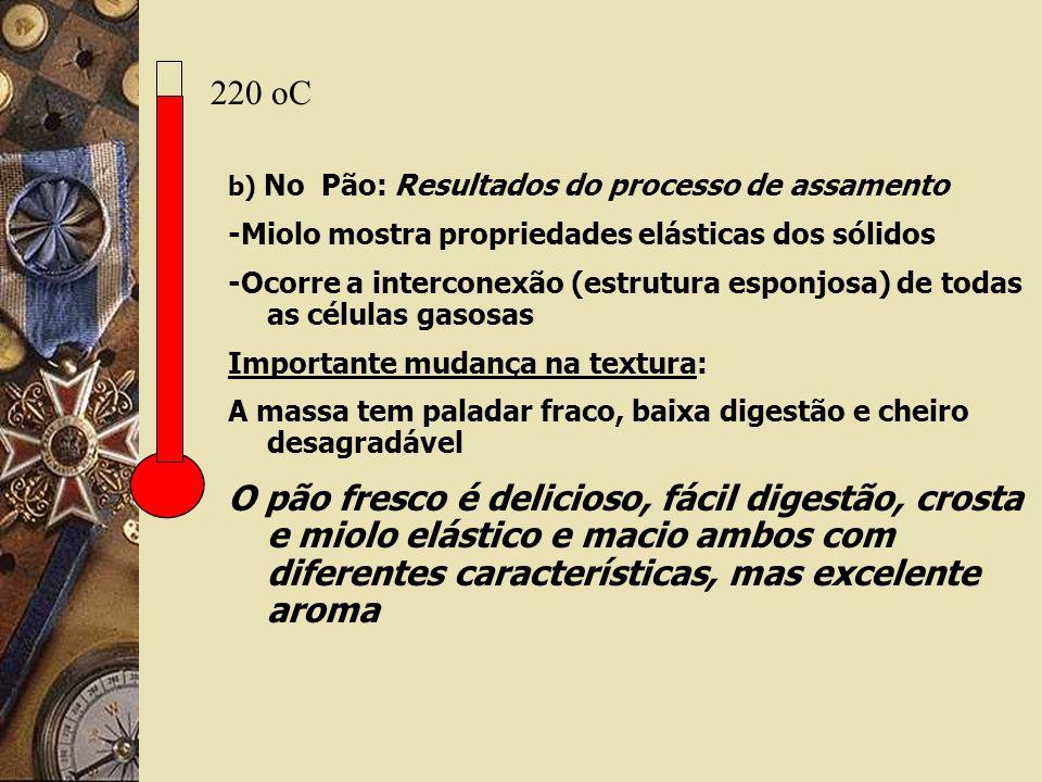 b) No Pão: Resultados do processo de assamento -Miolo mostra propriedades elásticas dos sólidos -Ocorre a interconexão (estrutura esponjosa) de todas as células gasosas Importante mudança na textura: A massa tem paladar fraco, baixa digestão e cheiro desagradável O pão fresco é delicioso, fácil digestão, crosta e miolo elástico e macio ambos com diferentes características, mas excelente aroma 220 oC
