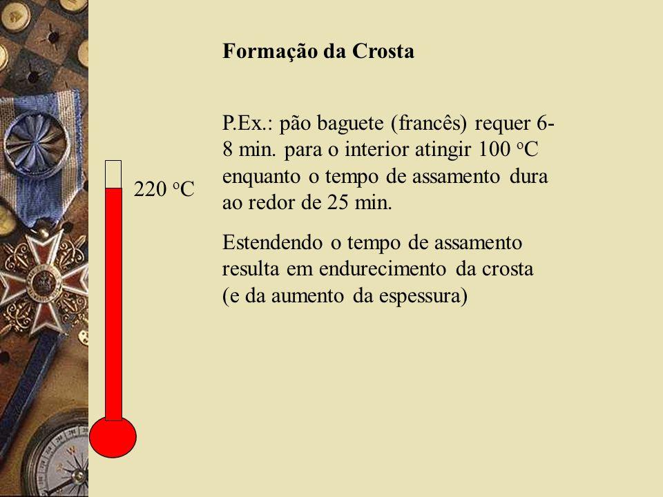 220 o C Formação da Crosta P.Ex.: pão baguete (francês) requer 6- 8 min. para o interior atingir 100 o C enquanto o tempo de assamento dura ao redor d