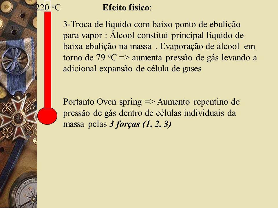 220 o C Efeito físico: 3-Troca de líquido com baixo ponto de ebulição para vapor : Álcool constitui principal líquido de baixa ebulição na massa. Evap