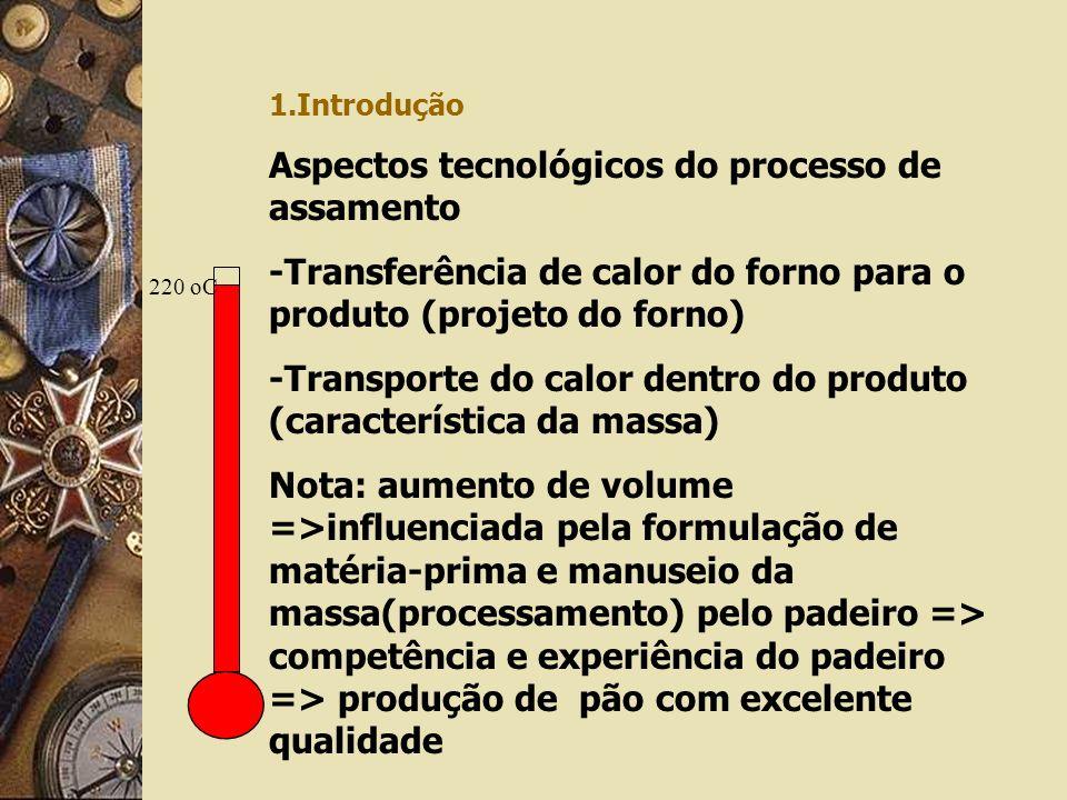 220 oC 1.Introdução Aspectos tecnológicos do processo de assamento -Transferência de calor do forno para o produto (projeto do forno) -Transporte do calor dentro do produto (característica da massa) Nota: aumento de volume =>influenciada pela formulação de matéria-prima e manuseio da massa(processamento) pelo padeiro => competência e experiência do padeiro => produção de pão com excelente qualidade