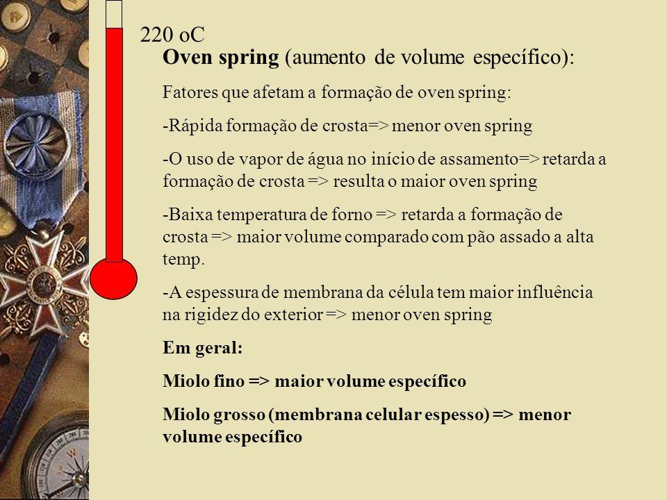 220 oC Oven spring (aumento de volume específico): Fatores que afetam a formação de oven spring: -Rápida formação de crosta=> menor oven spring -O uso de vapor de água no início de assamento=> retarda a formação de crosta => resulta o maior oven spring -Baixa temperatura de forno => retarda a formação de crosta => maior volume comparado com pão assado a alta temp.