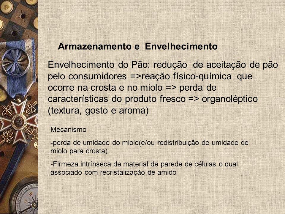 Armazenamento e Envelhecimento Envelhecimento do Pão: redução de aceitação de pão pelo consumidores =>reação físico-química que ocorre na crosta e no miolo => perda de características do produto fresco => organoléptico (textura, gosto e aroma) Mecanismo -perda de umidade do miolo(e/ou redistribuição de umidade de miolo para crosta) -Firmeza intrínseca de material de parede de células o qual associado com recristalização de amido