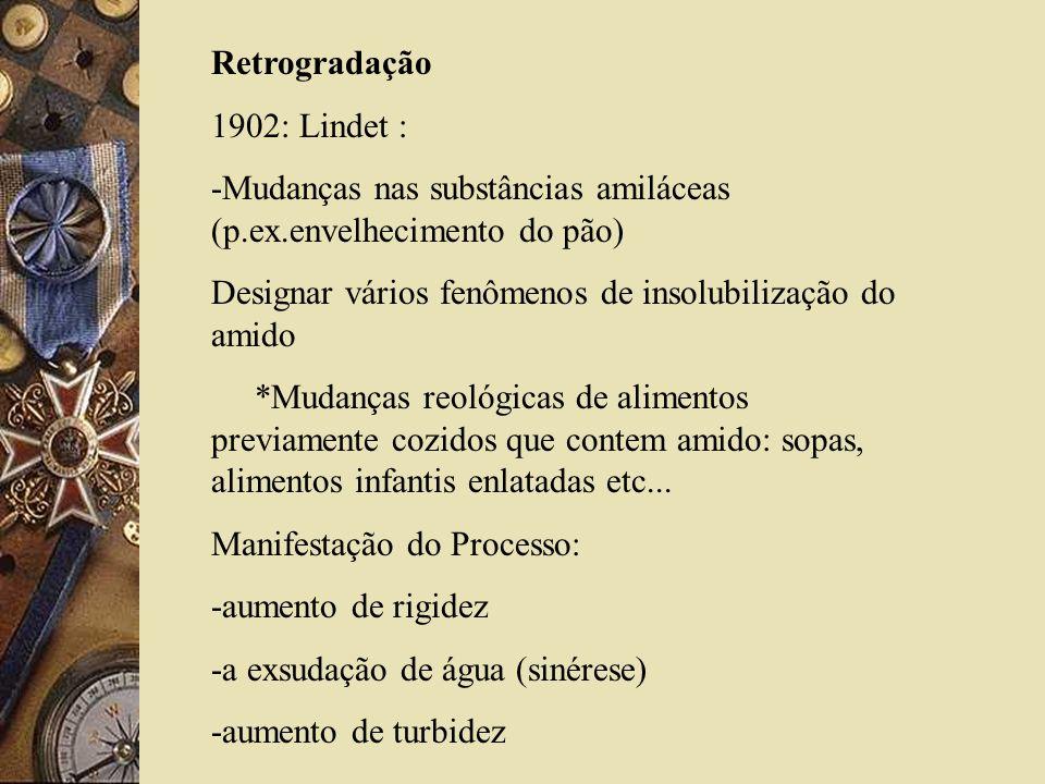Retrogradação 1902: Lindet : -Mudanças nas substâncias amiláceas (p.ex.envelhecimento do pão) Designar vários fenômenos de insolubilização do amido *M