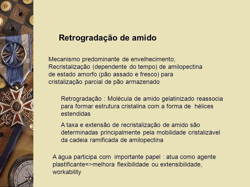 Retrogradação de amido Mecanismo predominante de envelhecimento; Recristalização (dependente do tempo) de amilopectina de estado amorfo (pão assado e fresco) para cristalização parcial de pão armazenado Retrogradação : Molécula de amido gelatinizado reassocia para formar estrutura cristalina com a forma de hélices estendidas A taxa e extensão de recristalização de amido são determinadas principalmente pela mobilidade cristalizável da cadeia ramificada de amilopectina A água participa com importante papel : atua como agente plastificante=>melhora flexibilidade ou extensibilidade, workability