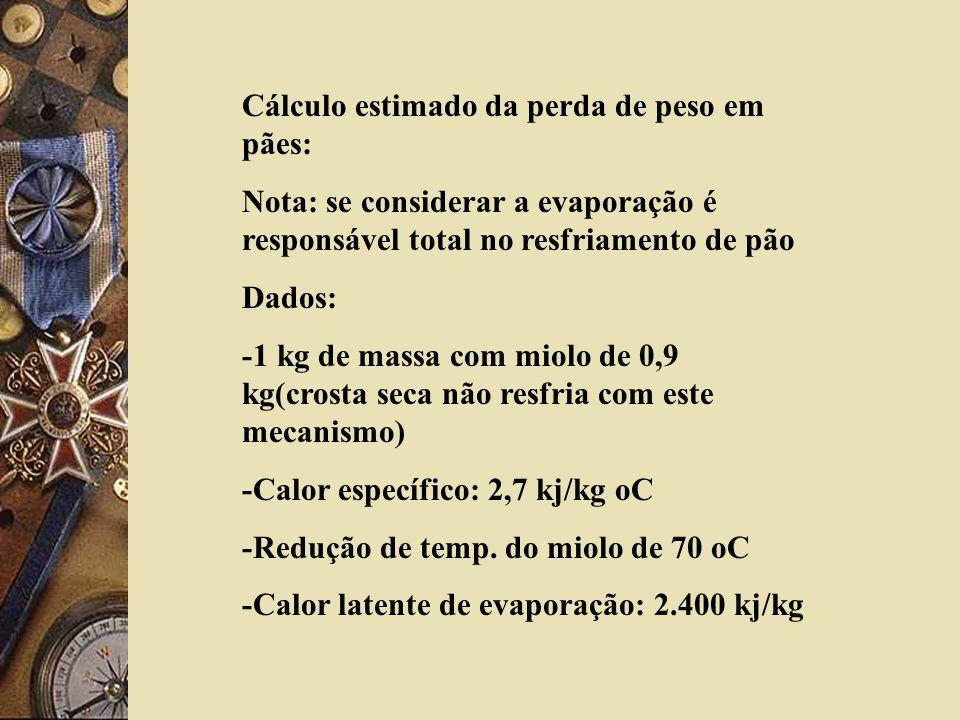 Cálculo estimado da perda de peso em pães: Nota: se considerar a evaporação é responsável total no resfriamento de pão Dados: -1 kg de massa com miolo de 0,9 kg(crosta seca não resfria com este mecanismo) -Calor específico: 2,7 kj/kg oC -Redução de temp.
