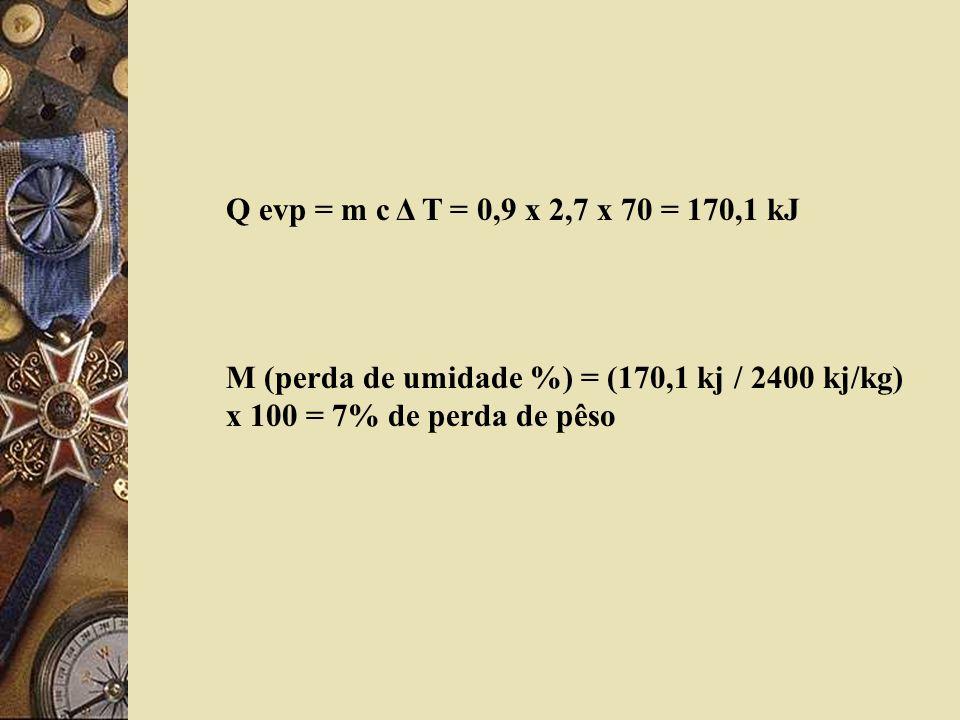 Q evp = m c Δ T = 0,9 x 2,7 x 70 = 170,1 kJ M (perda de umidade %) = (170,1 kj / 2400 kj/kg) x 100 = 7% de perda de pêso