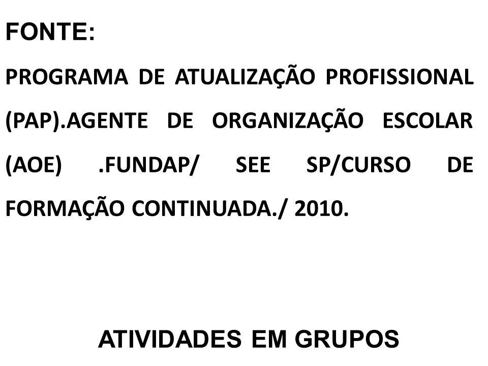FONTE: PROGRAMA DE ATUALIZAÇÃO PROFISSIONAL (PAP).AGENTE DE ORGANIZAÇÃO ESCOLAR (AOE).FUNDAP/ SEE SP/CURSO DE FORMAÇÃO CONTINUADA./ 2010. ATIVIDADES E