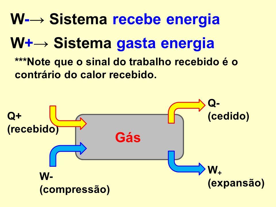 W- Sistema recebe energia W+ Sistema gasta energia ***Note que o sinal do trabalho recebido é o contrário do calor recebido.