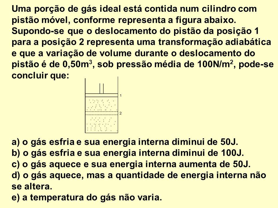 Uma porção de gás ideal está contida num cilindro com pistão móvel, conforme representa a figura abaixo.