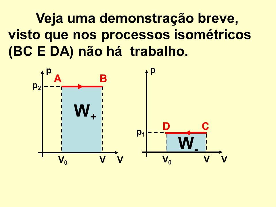 p V V0V0 V W+W+ p2p2 p V V0V0 V W-W- p1p1 Veja uma demonstração breve, visto que nos processos isométricos (BC E DA) não há trabalho.