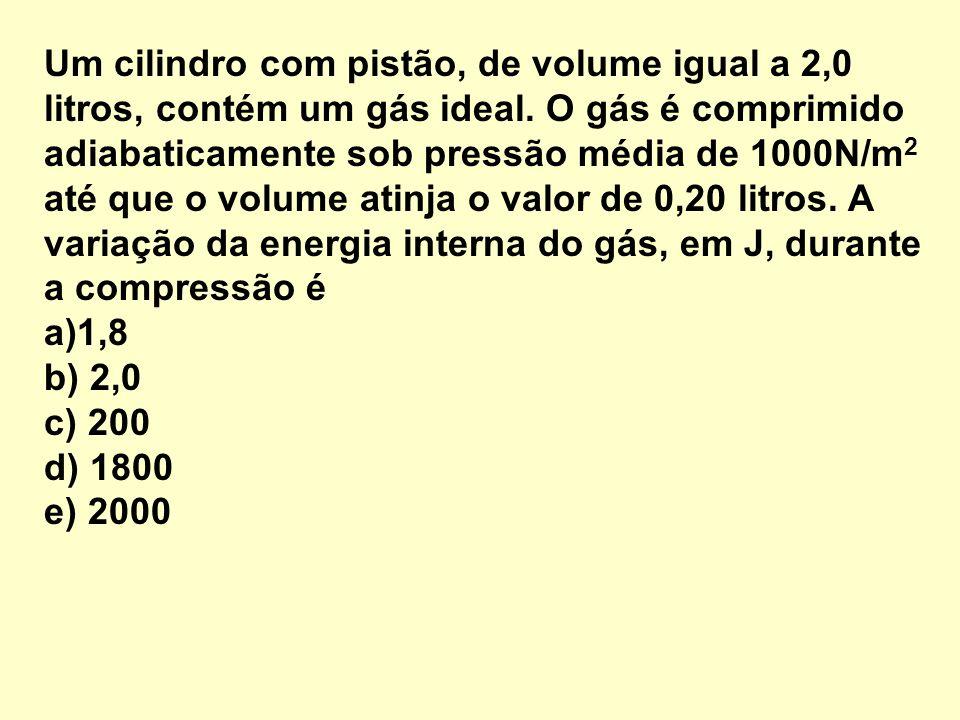 Um cilindro com pistão, de volume igual a 2,0 litros, contém um gás ideal.
