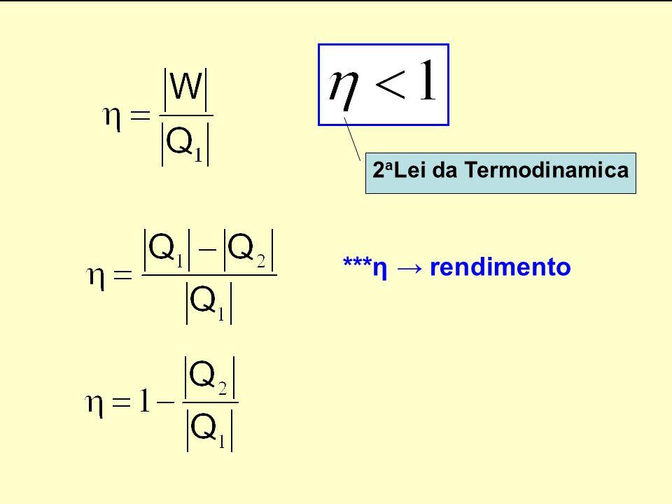 Prof. Humberto Física 2 a Lei da Termodinamica ***η rendimento