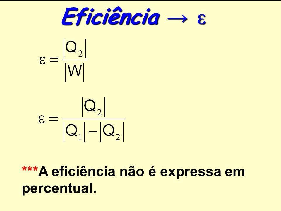 Prof. Humberto Física Eficiência ε ***A eficiência não é expressa em percentual.