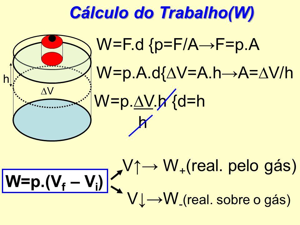 W=F.d {p=F/AF=p.A W=p.A.d{ V=A.hA= V/h W=p.V.h {d=h h V W + (real.