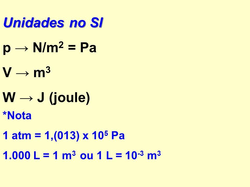 Unidades no SI p N/m 2 = Pa V m 3 W J (joule) *Nota 1 atm = 1,(013) x 10 5 Pa 1.000 L = 1 m 3 ou 1 L = 10 -3 m 3