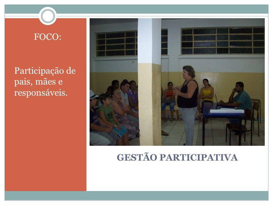 GESTÃO PARTICIPATIVA FOCO: Participação de pais, mães e responsáveis.